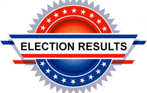 Student Government Election Results