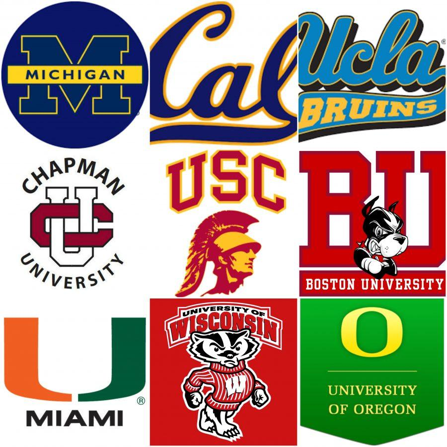 Class of 2017 College List